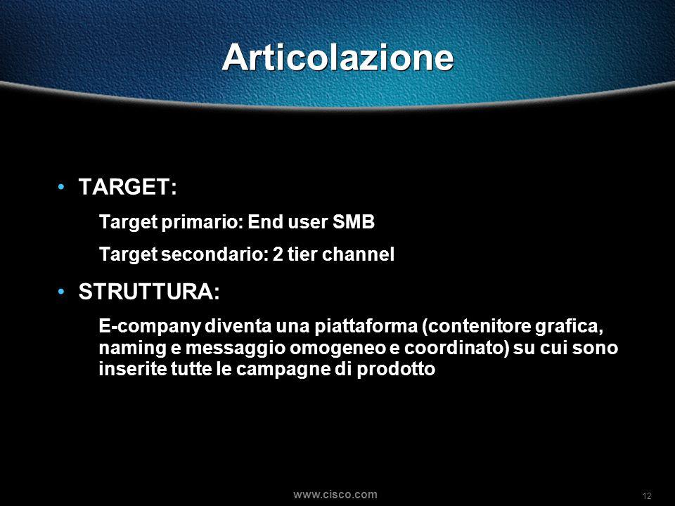 12 www.cisco.com Articolazione TARGET: Target primario: End user SMB Target secondario: 2 tier channel STRUTTURA: E-company diventa una piattaforma (contenitore grafica, naming e messaggio omogeneo e coordinato) su cui sono inserite tutte le campagne di prodotto