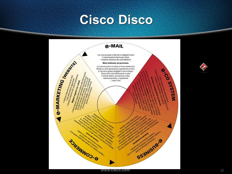23 www.cisco.com Cisco Disco