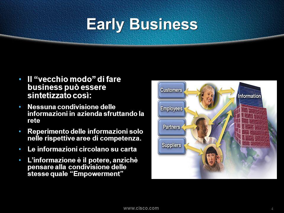 4 www.cisco.com Early Business Il vecchio modo di fare business può essere sintetizzato così: Nessuna condivisione delle informazioni in azienda sfruttando la rete Reperimento delle informazioni solo nelle rispettive aree di competenza.