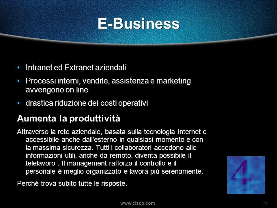 10 www.cisco.com Eco-System tutti I processi sono automatizzati clienti, fornitori e alleati strategici sono colleati tra loro drastica riduzione dei costi di gestione Aumenta la competitività sul mercato.