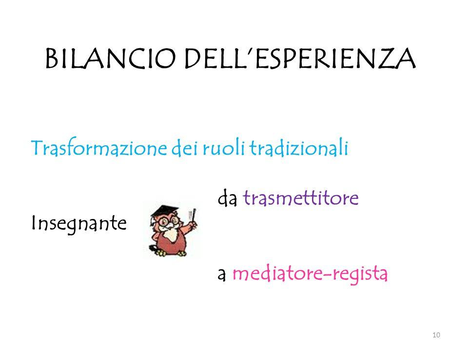 BILANCIO DELLESPERIENZA Trasformazione dei ruoli tradizionali da trasmettitore Insegnante a mediatore-regista 10