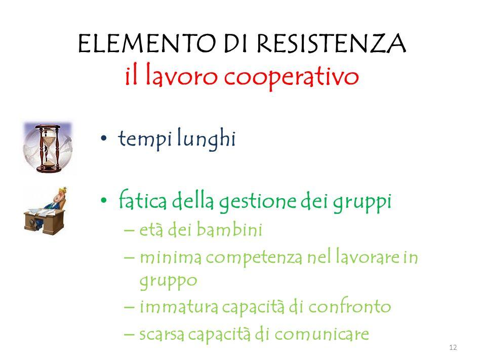 ELEMENTO DI RESISTENZA il lavoro cooperativo tempi lunghi fatica della gestione dei gruppi – età dei bambini – minima competenza nel lavorare in grupp