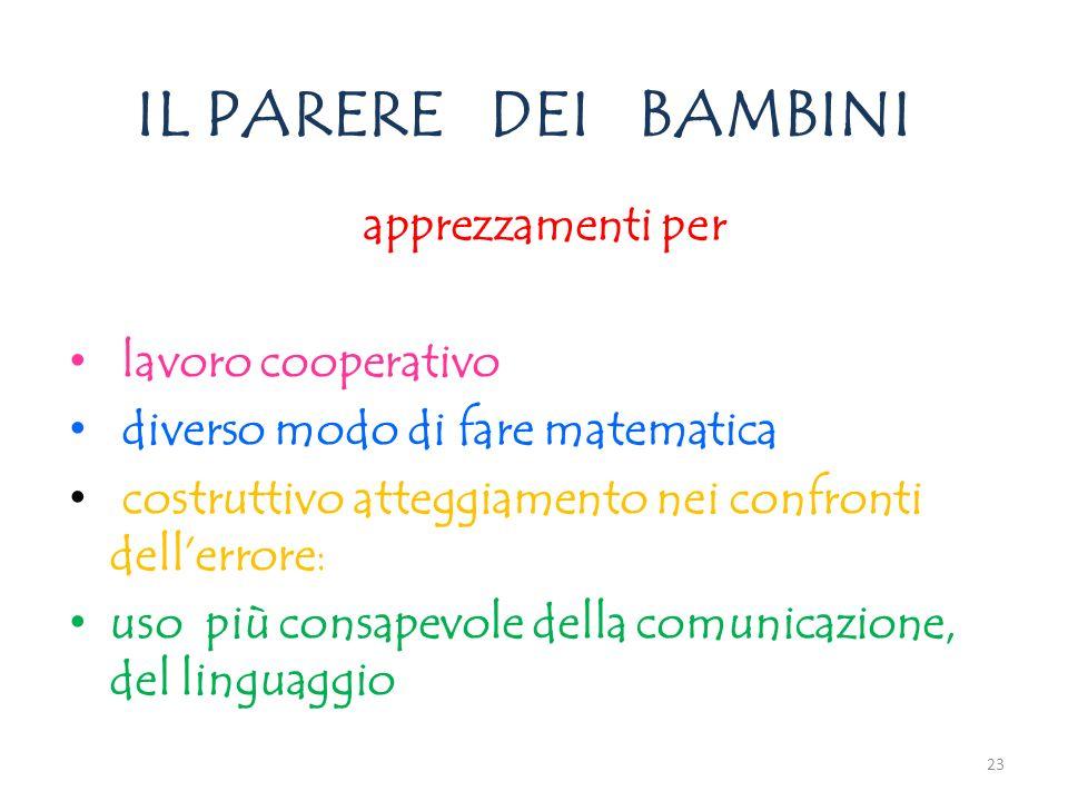 IL PARERE DEI BAMBINI apprezzamenti per lavoro cooperativo diverso modo di fare matematica costruttivo atteggiamento nei confronti dellerrore: uso più