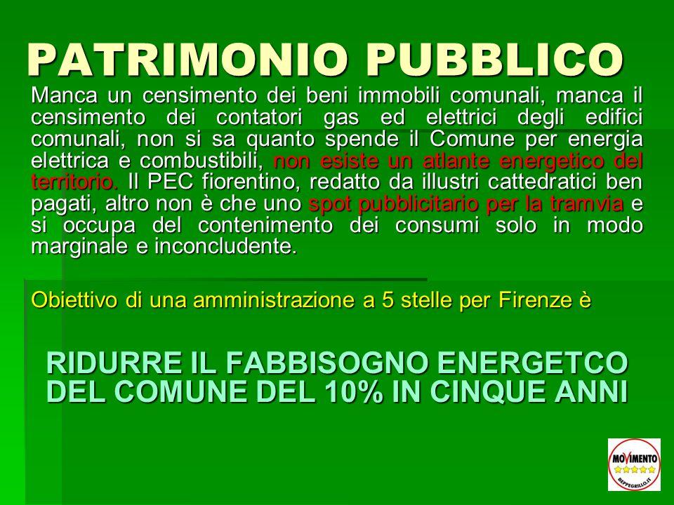 PATRIMONIO PUBBLICO Manca un censimento dei beni immobili comunali, manca il censimento dei contatori gas ed elettrici degli edifici comunali, non si sa quanto spende il Comune per energia elettrica e combustibili, non esiste un atlante energetico del territorio.