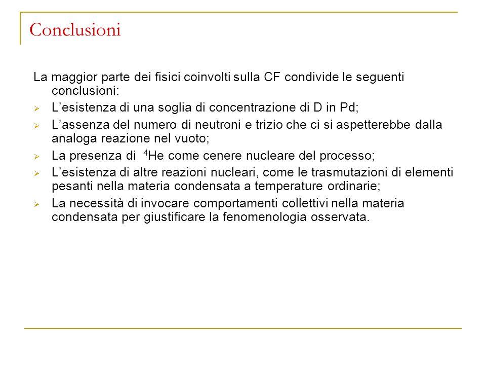 Conclusioni La maggior parte dei fisici coinvolti sulla CF condivide le seguenti conclusioni: Lesistenza di una soglia di concentrazione di D in Pd; L