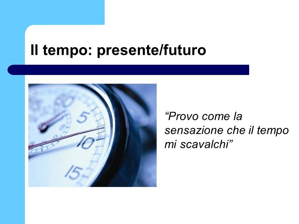 Il tempo: presente/futuro Provo come la sensazione che il tempo mi scavalchi