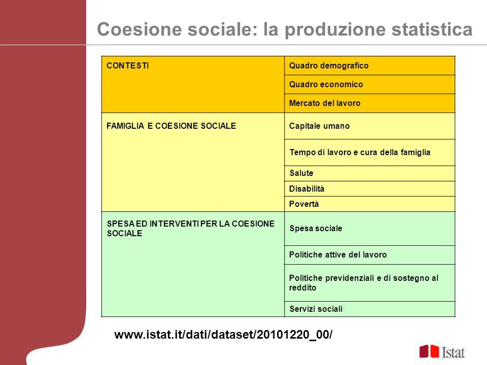Coesione sociale: la produzione statistica CONTESTIQuadro demografico Quadro economico Mercato del lavoro FAMIGLIA E COESIONE SOCIALECapitale umano Te