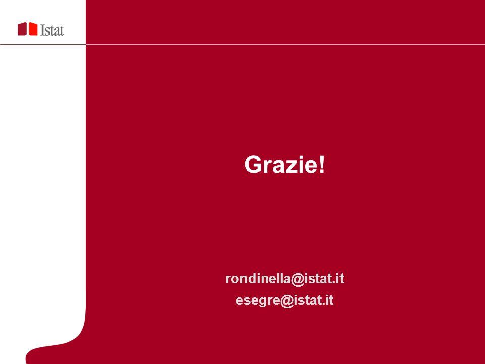 rondinella@istat.it esegre@istat.it Grazie!