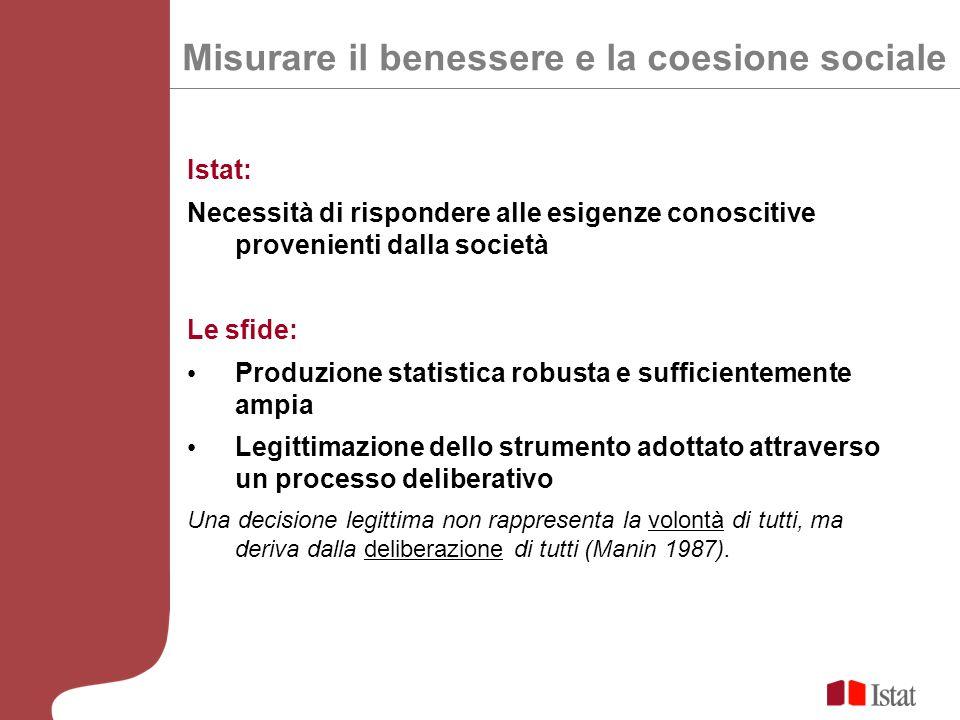 Istat: Necessità di rispondere alle esigenze conoscitive provenienti dalla società Le sfide: Produzione statistica robusta e sufficientemente ampia Le