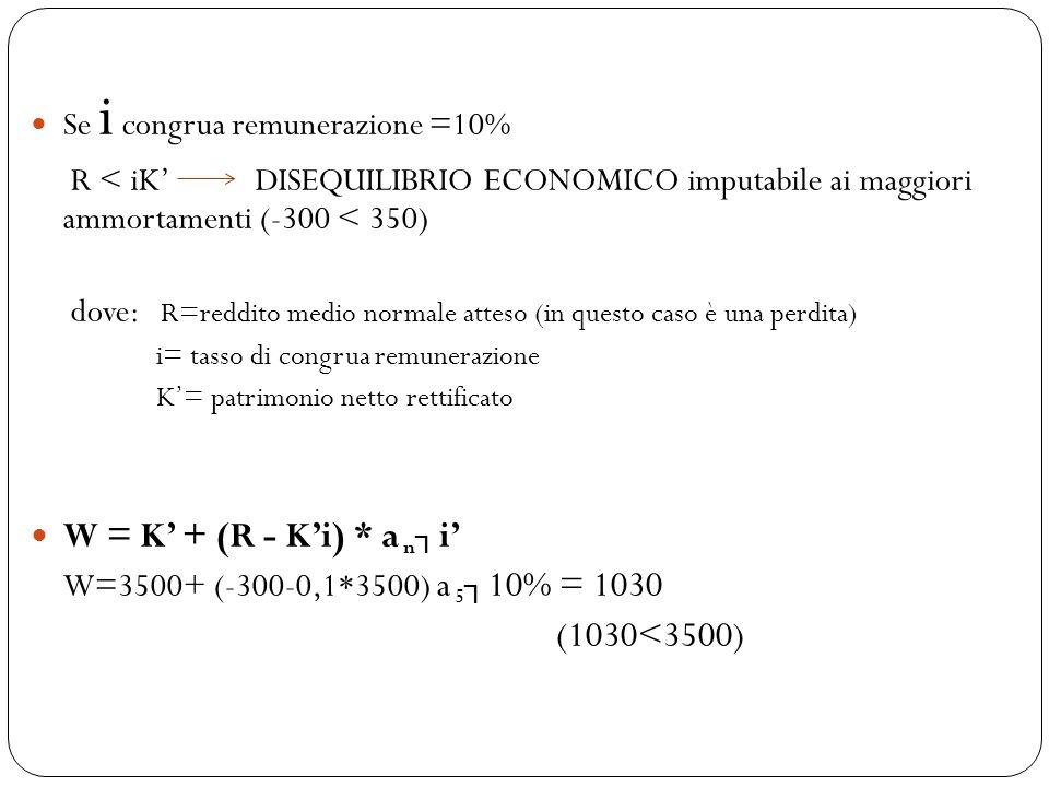 Se i congrua remunerazione =10% R < iK DISEQUILIBRIO ECONOMICO imputabile ai maggiori ammortamenti (-300 < 350) dove: R=reddito medio normale atteso (