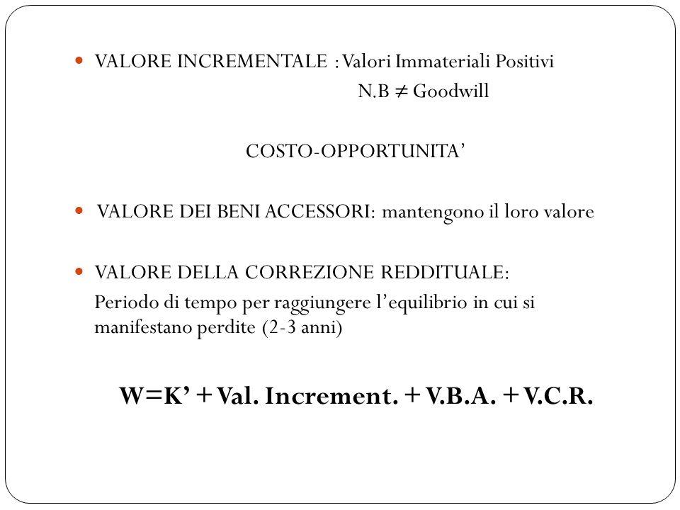 VALORE INCREMENTALE : Valori Immateriali Positivi N.B Goodwill COSTO-OPPORTUNITA VALORE DEI BENI ACCESSORI: mantengono il loro valore VALORE DELLA COR
