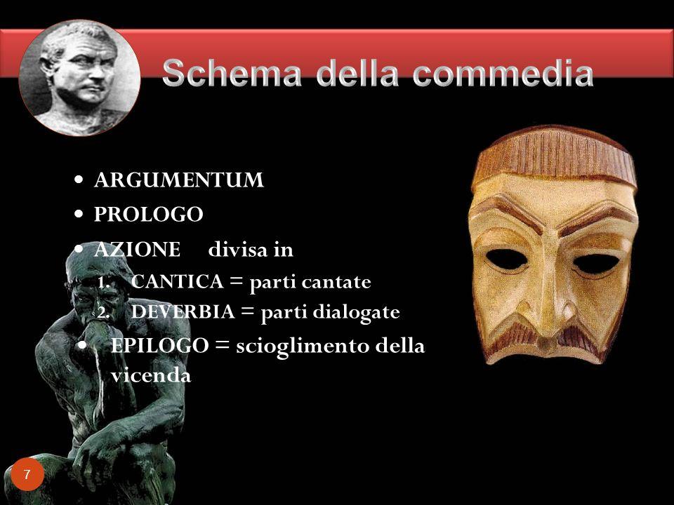 ARGUMENTUM PROLOGO AZIONEdivisa in 1. CANTICA = parti cantate 2. DEVERBIA = parti dialogate EPILOGO = scioglimento della vicenda 7