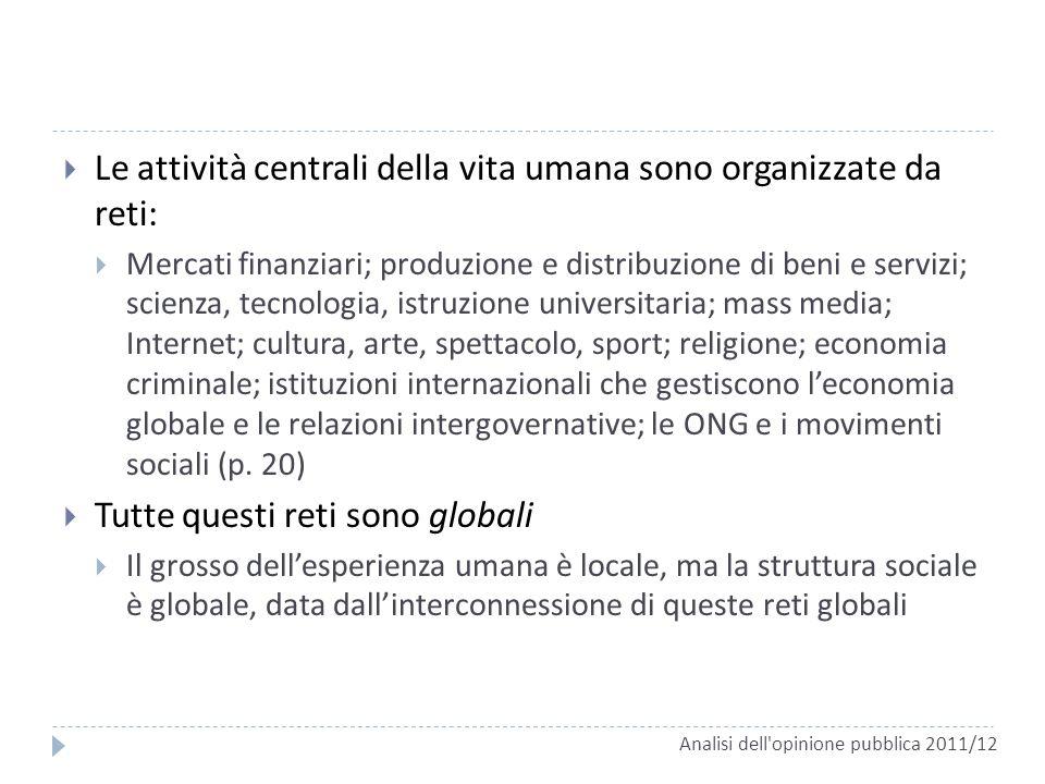 Le attività centrali della vita umana sono organizzate da reti: Mercati finanziari; produzione e distribuzione di beni e servizi; scienza, tecnologia,