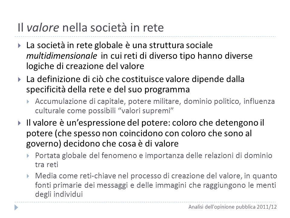 Il valore nella società in rete La società in rete globale è una struttura sociale multidimensionale in cui reti di diverso tipo hanno diverse logiche