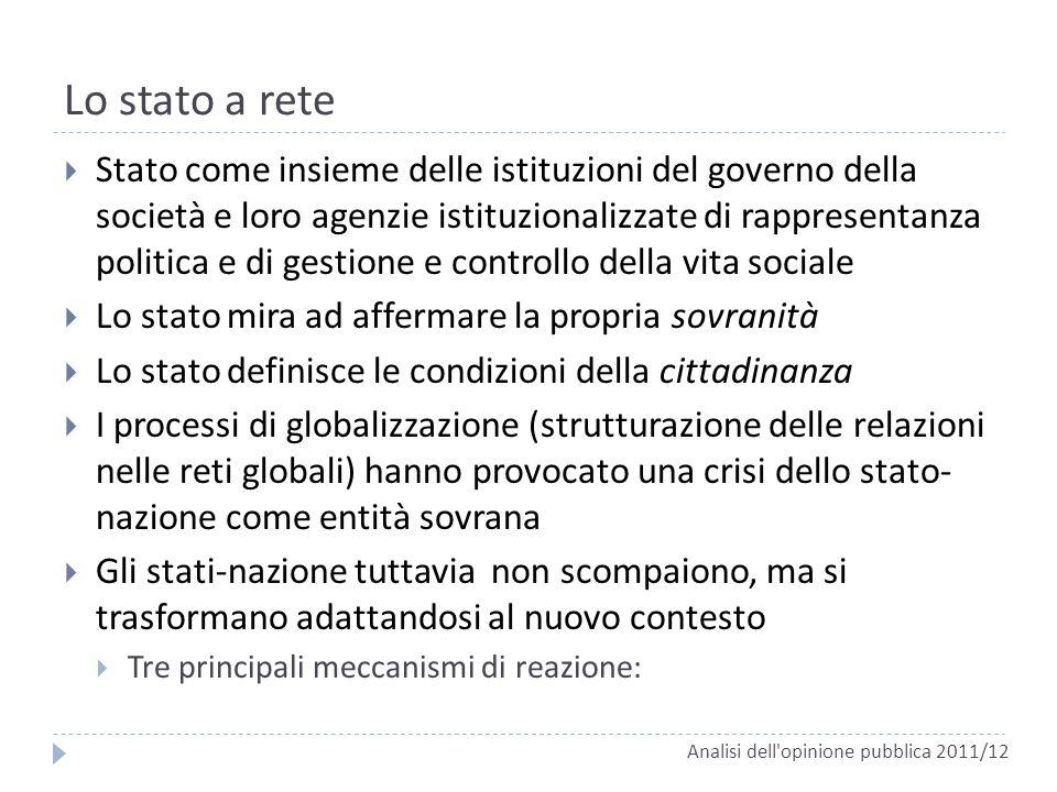 Lo stato a rete Stato come insieme delle istituzioni del governo della società e loro agenzie istituzionalizzate di rappresentanza politica e di gesti