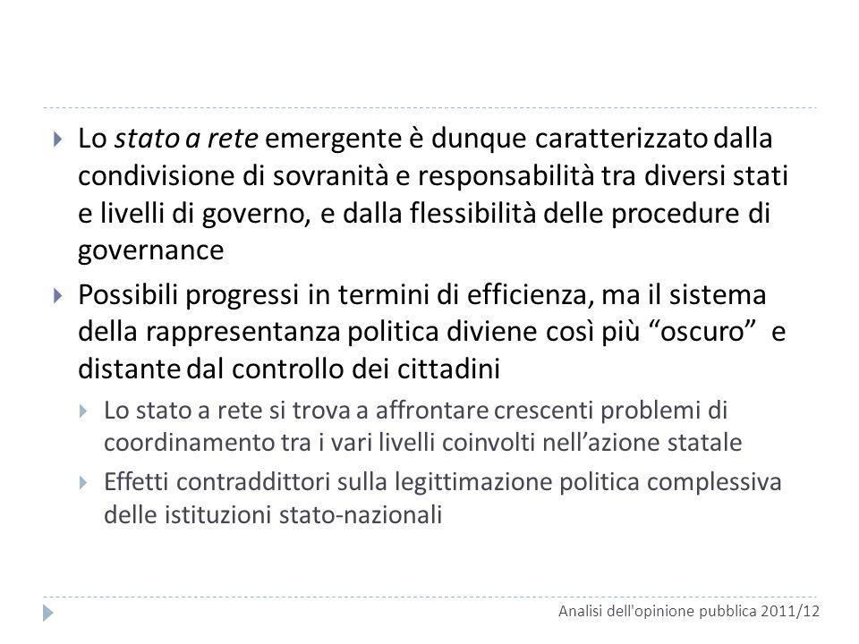 Lo stato a rete emergente è dunque caratterizzato dalla condivisione di sovranità e responsabilità tra diversi stati e livelli di governo, e dalla fle