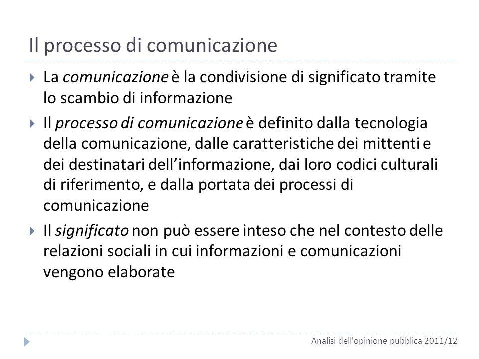 Il processo di comunicazione La comunicazione è la condivisione di significato tramite lo scambio di informazione Il processo di comunicazione è defin