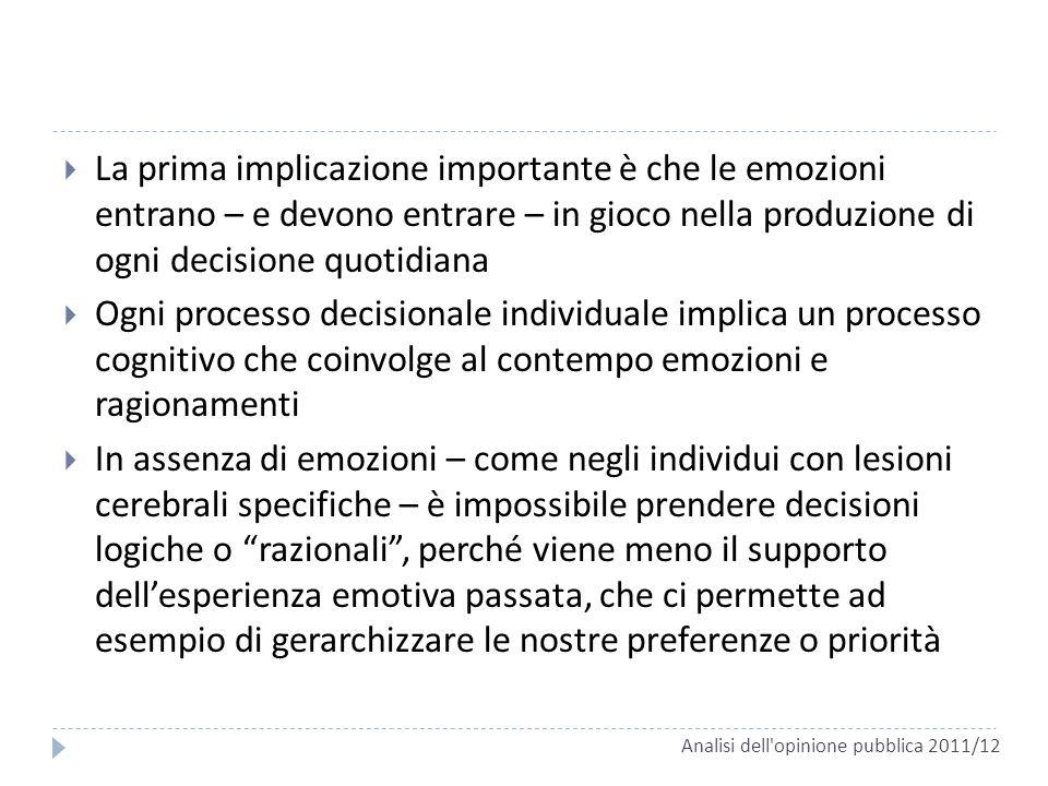 La prima implicazione importante è che le emozioni entrano – e devono entrare – in gioco nella produzione di ogni decisione quotidiana Ogni processo d