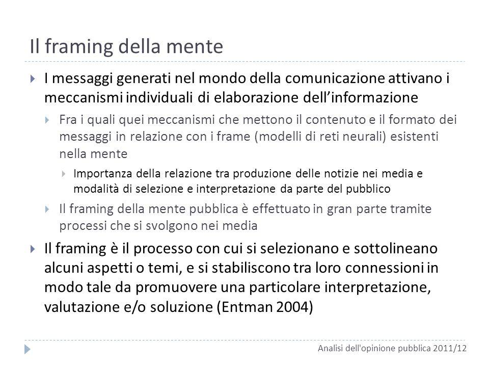 Il framing della mente I messaggi generati nel mondo della comunicazione attivano i meccanismi individuali di elaborazione dellinformazione Fra i qual
