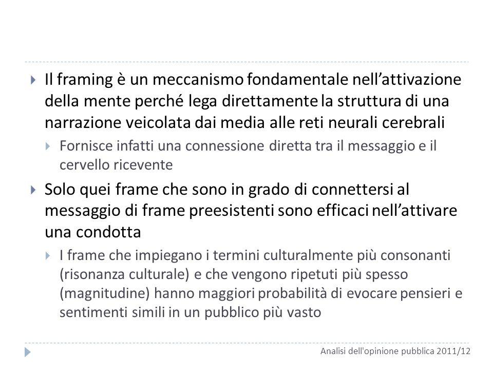 Il framing è un meccanismo fondamentale nellattivazione della mente perché lega direttamente la struttura di una narrazione veicolata dai media alle r