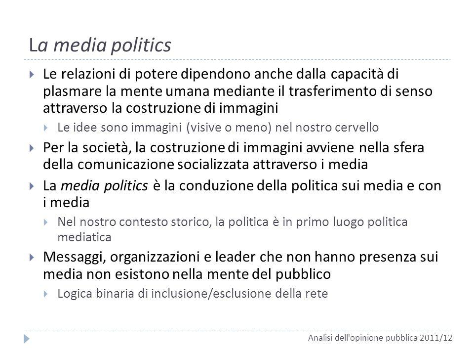 La media politics Le relazioni di potere dipendono anche dalla capacità di plasmare la mente umana mediante il trasferimento di senso attraverso la co