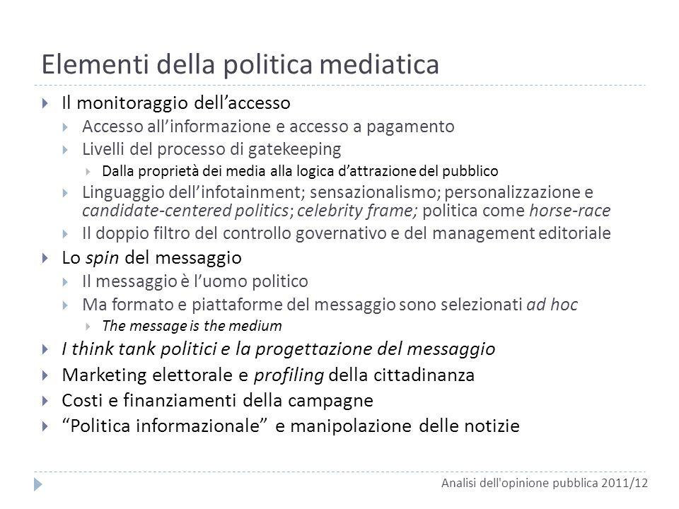 Elementi della politica mediatica Il monitoraggio dellaccesso Accesso allinformazione e accesso a pagamento Livelli del processo di gatekeeping Dalla