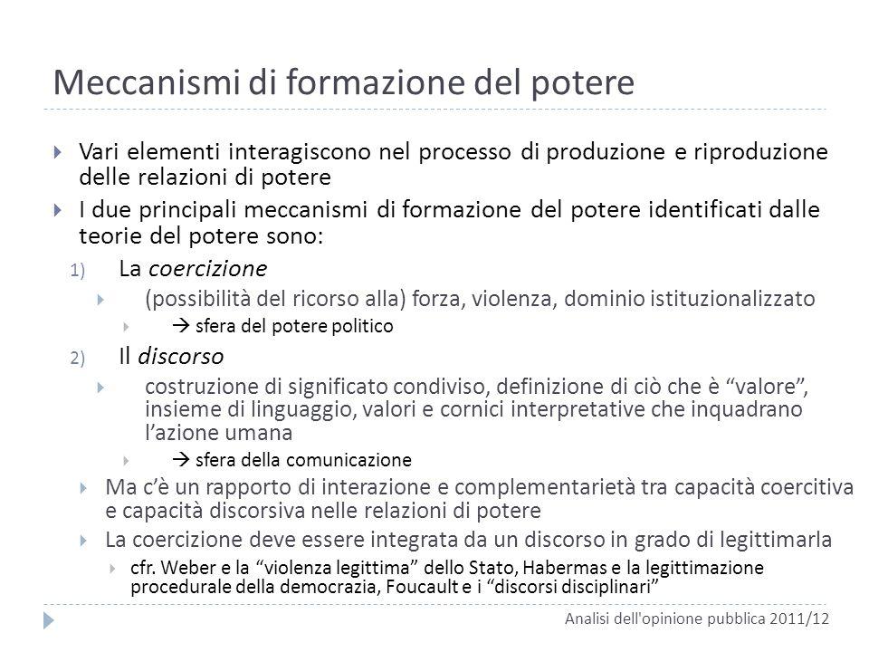 Meccanismi di formazione del potere Vari elementi interagiscono nel processo di produzione e riproduzione delle relazioni di potere I due principali m