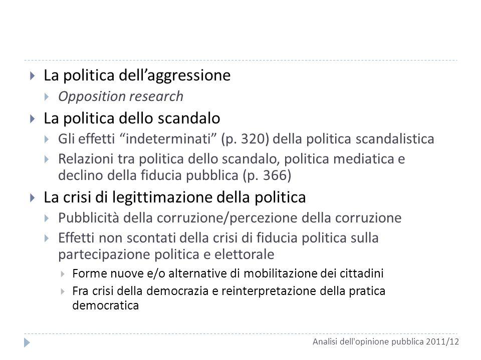 La politica dellaggressione Opposition research La politica dello scandalo Gli effetti indeterminati (p. 320) della politica scandalistica Relazioni t