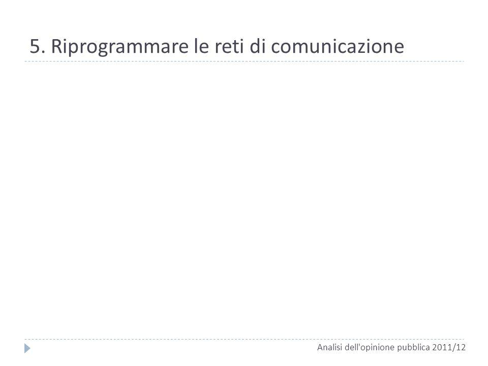 5. Riprogrammare le reti di comunicazione Analisi dell'opinione pubblica 2011/12