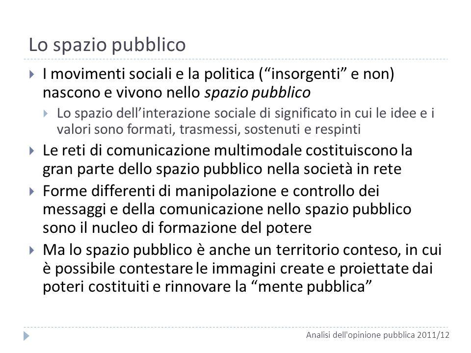 Lo spazio pubblico I movimenti sociali e la politica (insorgenti e non) nascono e vivono nello spazio pubblico Lo spazio dellinterazione sociale di si