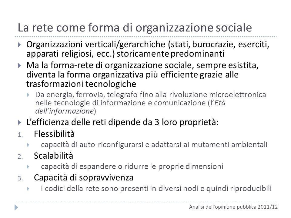 La rete come forma di organizzazione sociale Organizzazioni verticali/gerarchiche (stati, burocrazie, eserciti, apparati religiosi, ecc.) storicamente