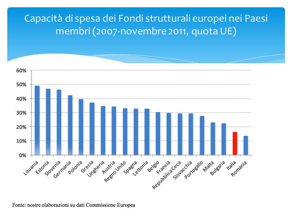 Capacità di spesa dei Fondi strutturali europei nei Paesi membri (2007-novembre 2011, quota UE)