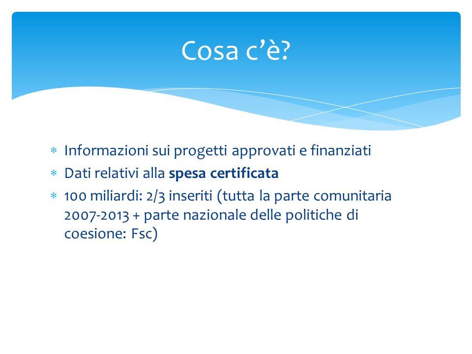 Informazioni sui progetti approvati e finanziati Dati relativi alla spesa certificata 100 miliardi: 2/3 inseriti (tutta la parte comunitaria 2007-2013