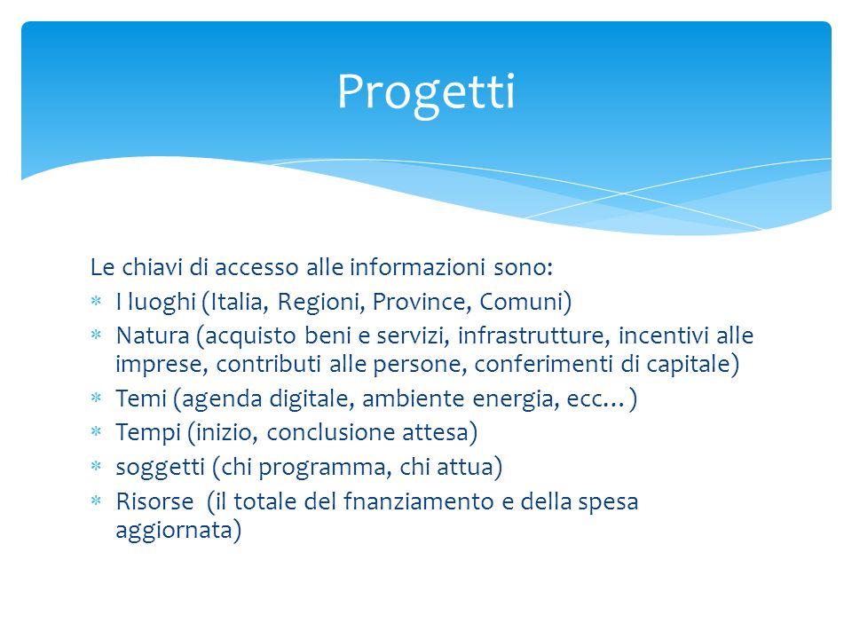 Le chiavi di accesso alle informazioni sono: I luoghi (Italia, Regioni, Province, Comuni) Natura (acquisto beni e servizi, infrastrutture, incentivi a