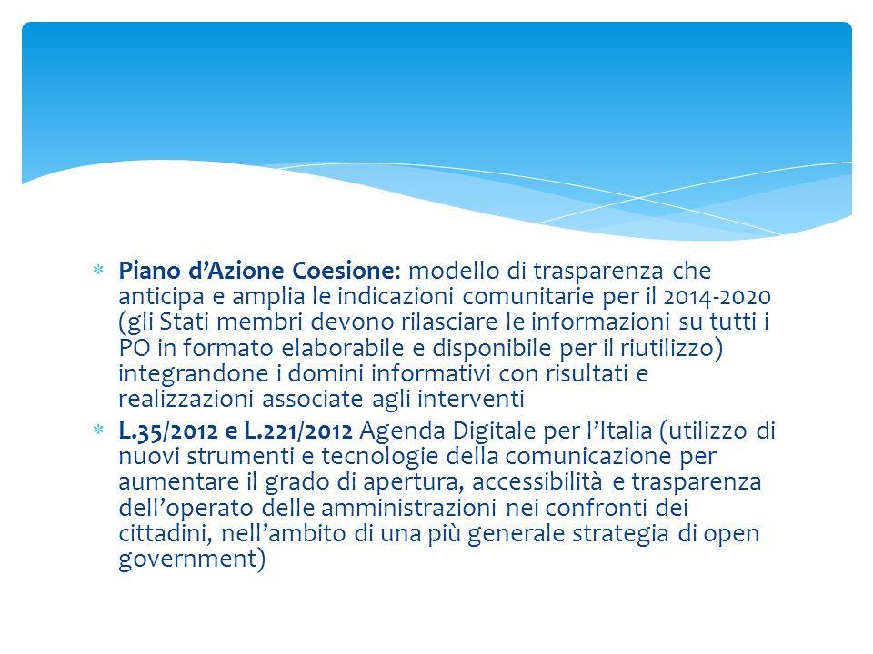 Piano dAzione Coesione: modello di trasparenza che anticipa e amplia le indicazioni comunitarie per il 2014-2020 (gli Stati membri devono rilasciare l