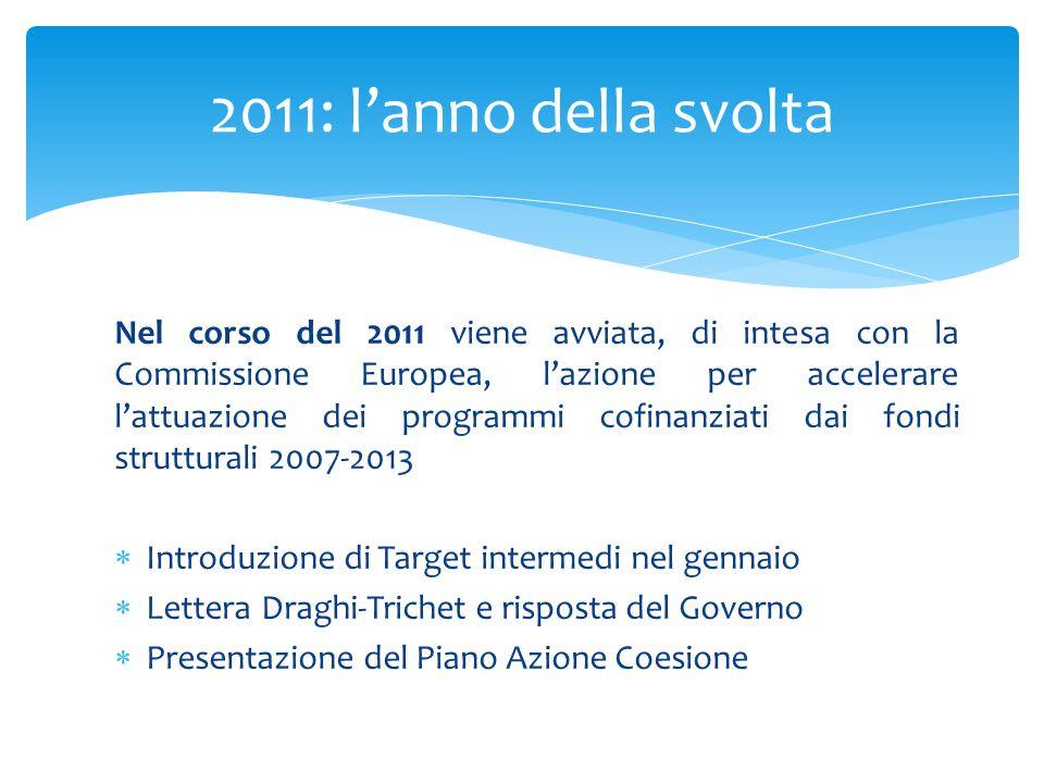 Nel corso del 2011 viene avviata, di intesa con la Commissione Europea, lazione per accelerare lattuazione dei programmi cofinanziati dai fondi strutt