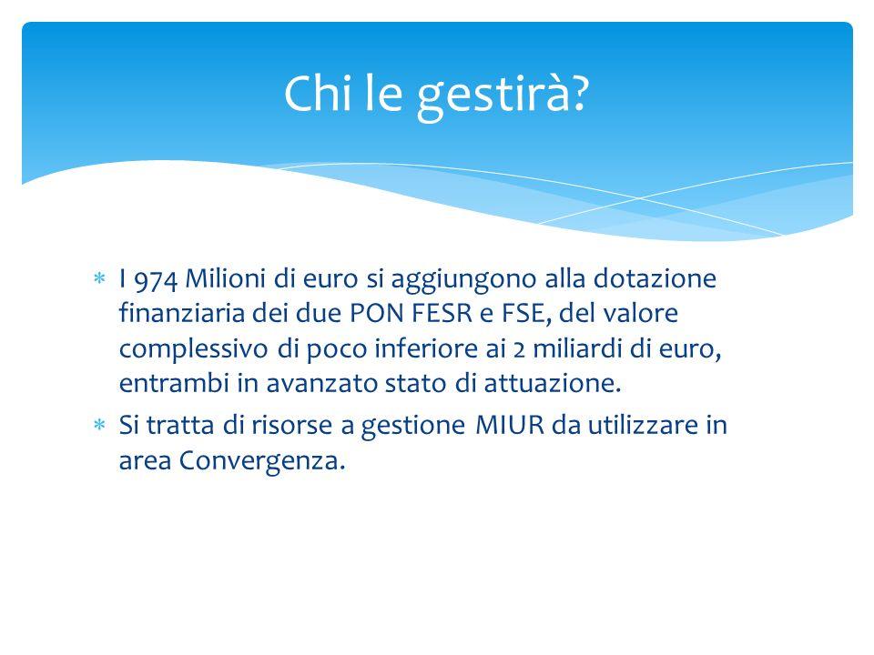 I 974 Milioni di euro si aggiungono alla dotazione finanziaria dei due PON FESR e FSE, del valore complessivo di poco inferiore ai 2 miliardi di euro,