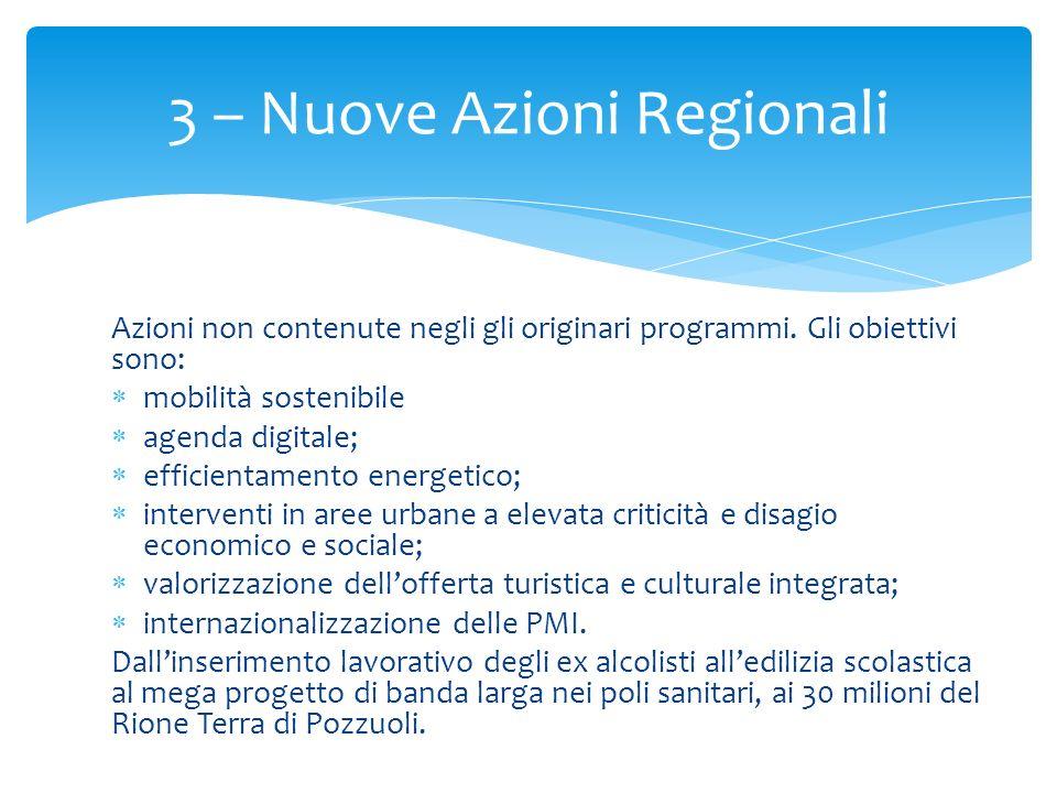 Azioni non contenute negli gli originari programmi. Gli obiettivi sono: mobilità sostenibile agenda digitale; efficientamento energetico; interventi i