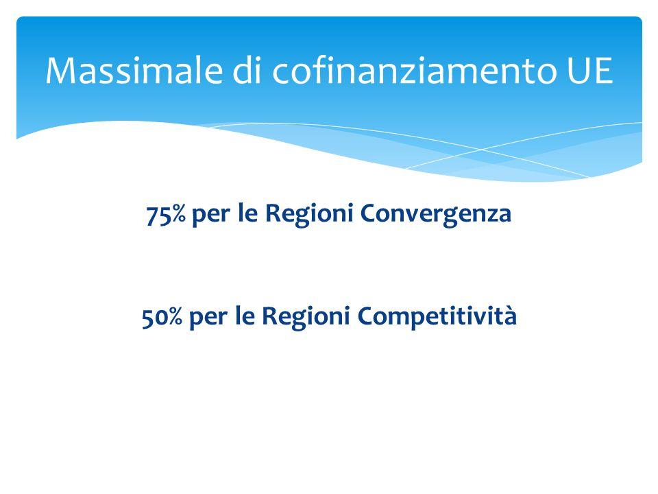 75% per le Regioni Convergenza 50% per le Regioni Competitività Massimale di cofinanziamento UE