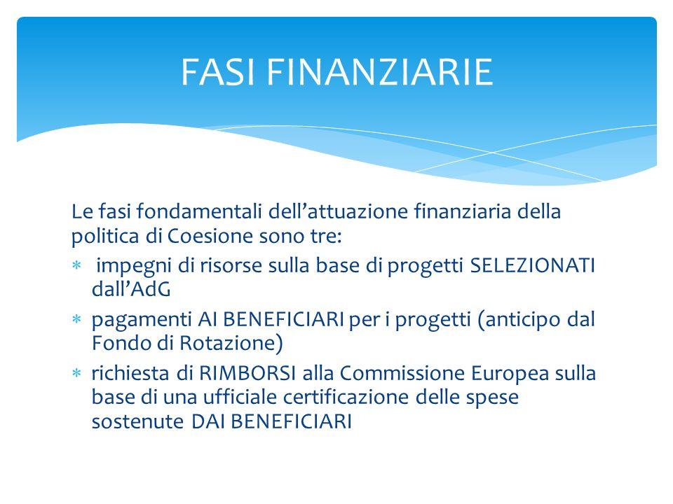 Le fasi fondamentali dellattuazione finanziaria della politica di Coesione sono tre: impegni di risorse sulla base di progetti SELEZIONATI dallAdG pag