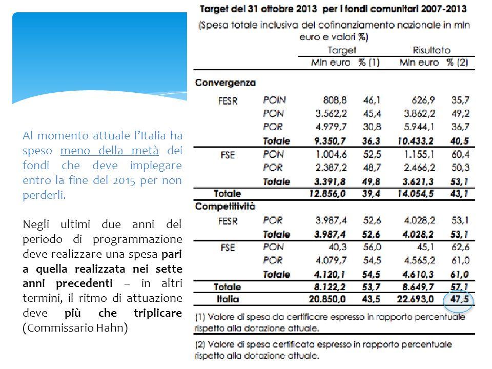 Al momento attuale lItalia ha speso meno della metà dei fondi che deve impiegare entro la fine del 2015 per non perderli. Negli ultimi due anni del pe