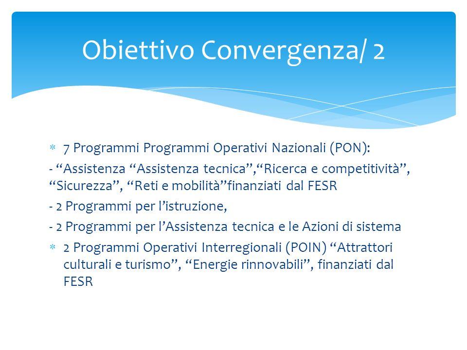 15,8 mld, pari al 26,6% delle risorse Regioni al di fuori dellObiettivo Convergenza 32 Programmi Operativi Regionali (POR), 16 finanziati dal FESR e 16dal FSE 1 Programma Operativo Nazionale (PON) Azioni di sistema, finanziato dal FSE Obiettivo Competitività regionale e Occupazione