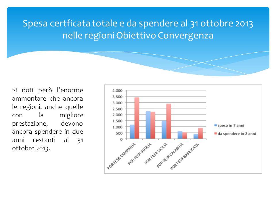 Spesa certficata totale e da spendere al 31 ottobre 2013 nelle regioni Obiettivo Convergenza Si noti però lenorme ammontare che ancora le regioni, anc