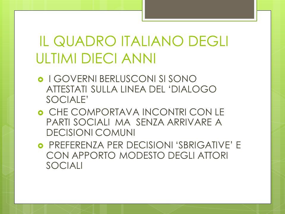 IL QUADRO ITALIANO DEGLI ULTIMI DIECI ANNI I GOVERNI BERLUSCONI SI SONO ATTESTATI SULLA LINEA DEL DIALOGO SOCIALE CHE COMPORTAVA INCONTRI CON LE PARTI