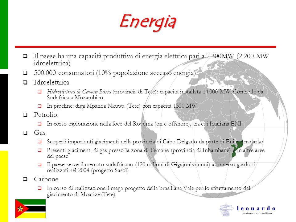 Il paese ha una capacità produttiva di energia elettrica pari a 2.300MW (2.200 MW idroelettrica) 500.000 consumatori (10% popolazione accesso energia)