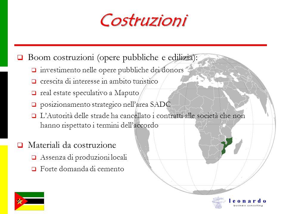 12 Costruzioni Boom costruzioni (opere pubbliche e edilizia): investimento nelle opere pubbliche dei donors crescita di interesse in ambito turistico
