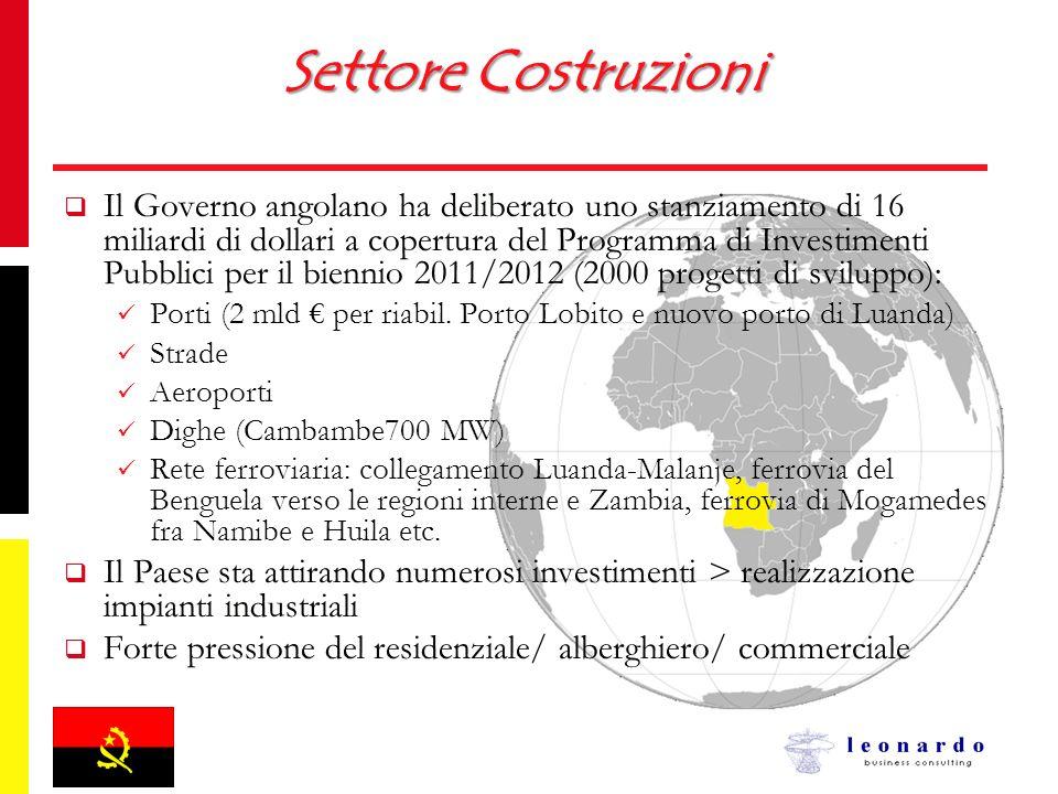 Settore Costruzioni Il Governo angolano ha deliberato uno stanziamento di 16 miliardi di dollari a copertura del Programma di Investimenti Pubblici pe