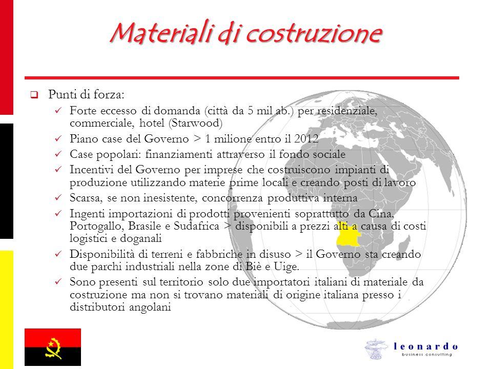 Materiali di costruzione Punti di forza: Forte eccesso di domanda (città da 5 mil ab.) per residenziale, commerciale, hotel (Starwood) Piano case del