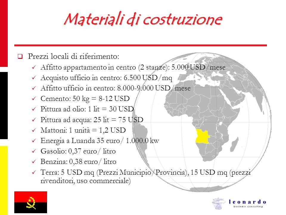 Materiali di costruzione Prezzi locali di riferimento: Affitto appartamento in centro (2 stanze): 5.000 USD/mese Acquisto ufficio in centro: 6.500 USD