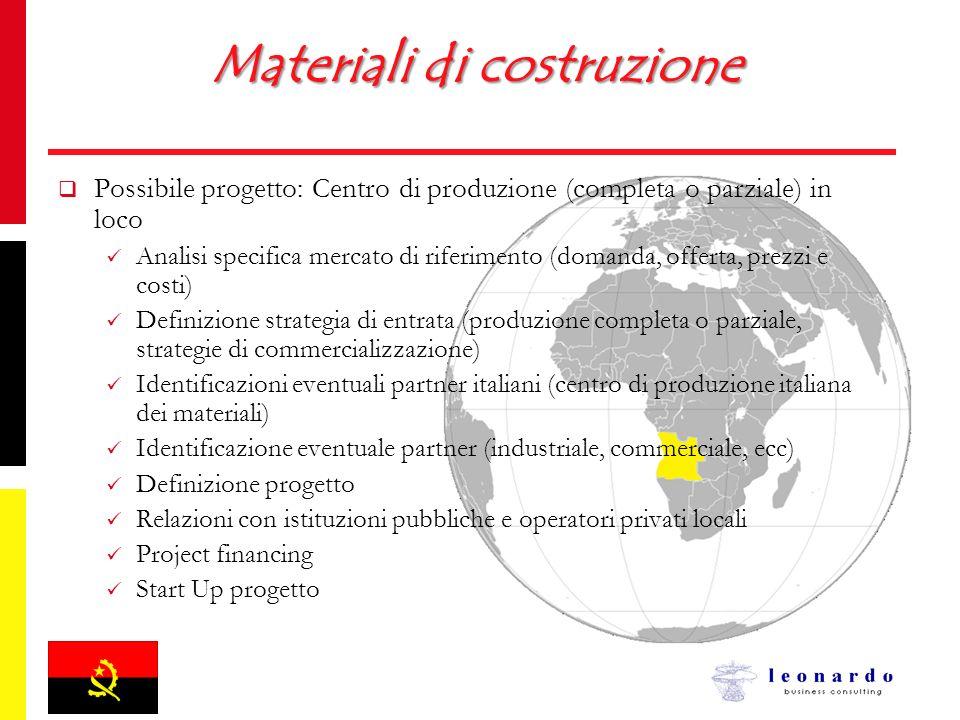Materiali di costruzione Possibile progetto: Centro di produzione (completa o parziale) in loco Analisi specifica mercato di riferimento (domanda, off